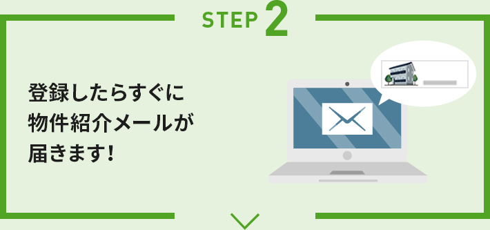STEP2 登録したらすぐに物件紹介メール届きます!